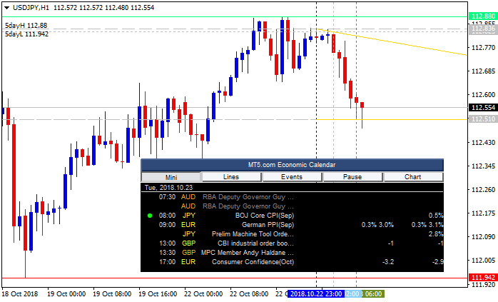 JPY News-usdjpy-h1-alpari-international-limited.png
