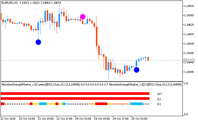 EUR News-eurusd-h1-metaquotes-software-corp-2.png