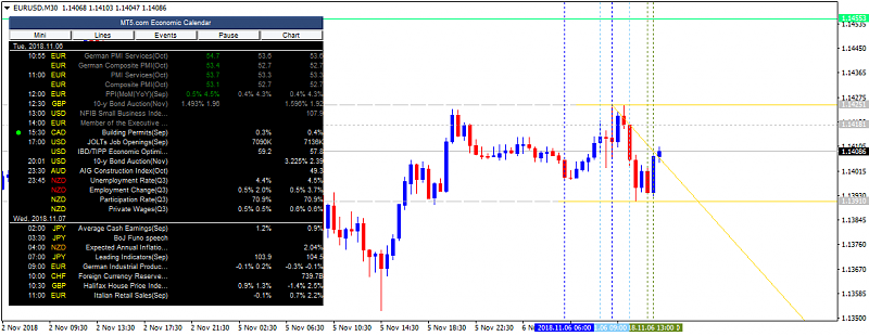 EUR News-eurusd-m30-alpari-international-limited.png