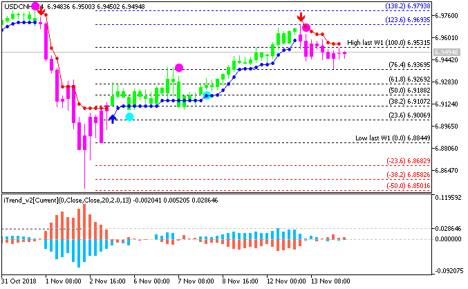 CNY News-usdcnh-h4-metaquotes-software-corp.png