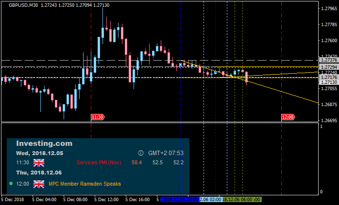 GBP News-gbpusd-m30-alpari-international-limited.png