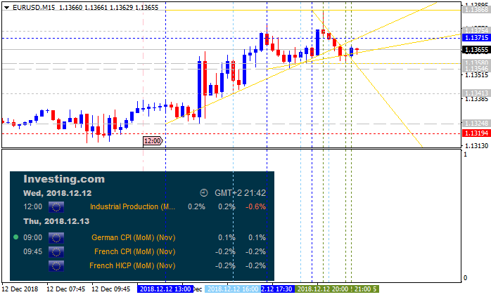 EUR News-eurusd-m15-alpari-international-limited-2.png