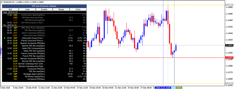 EUR News-eurusd-h4-alpari-international-limited.png