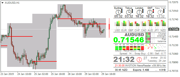AUD News-audusd-h1-alpari-international-limited.png