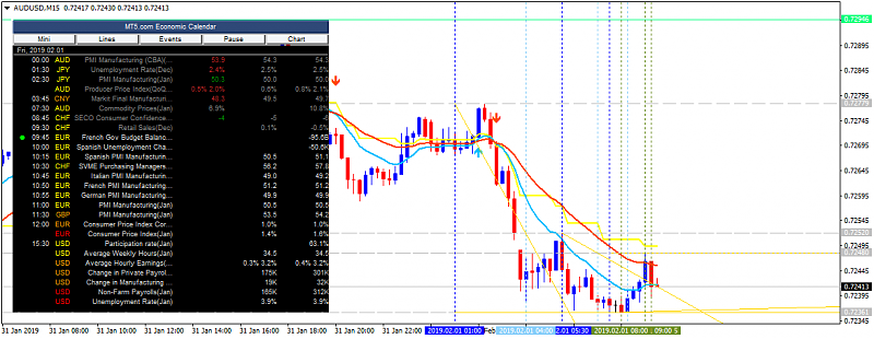 AUD News-audusd-m15-alpari-international-limited.png
