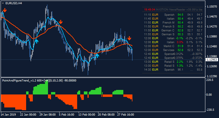 EUR News-eurusd-h4-alpari-international-limited-4.png