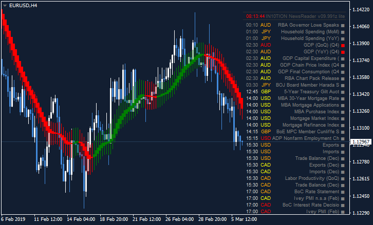 USD News-eurusd-h4-metaquotes-software-corp-2.png