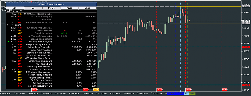 AUD News-audusd-m5-alpari-international-limited.png