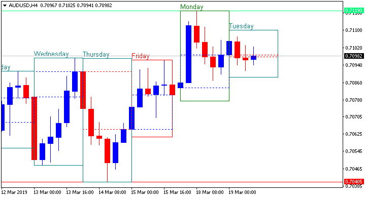 AUD News-audusd-h4-alpari-international-limited.png