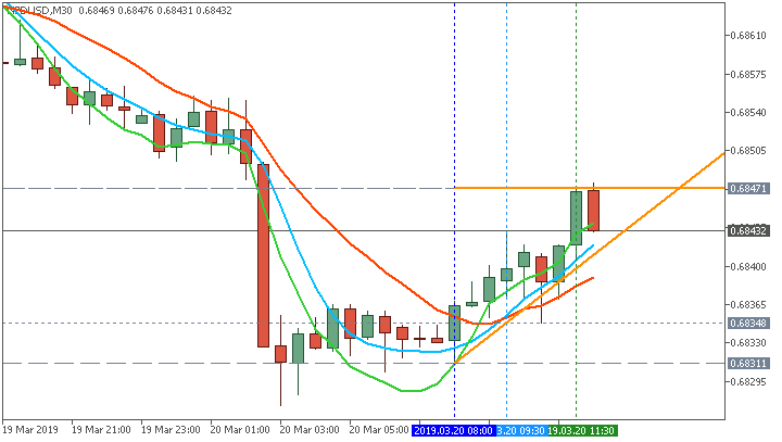 The News / Hottest-nzdusd-m30-fx-choice-limited-2.png