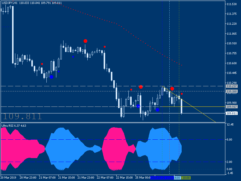 JPY News-usdjpy-h1-metaquotes-software-corp-2.png