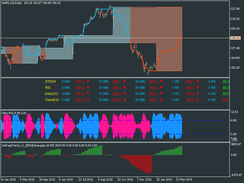 Supply and Demand trading report-aapl.usdaily1.png