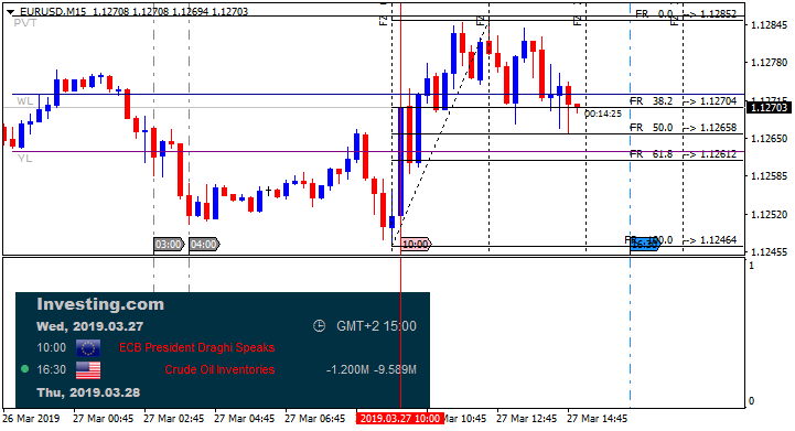 EUR News-eurusd-m15-alpari-international-limited.png