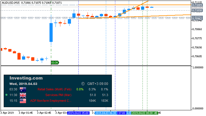 AUD News-audusd-m15-fx-choice-limited-2.png