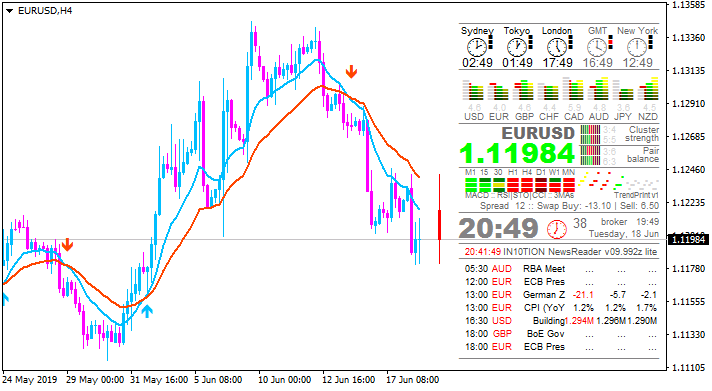 EUR News-eurusd-h4-alpari-international-2.png
