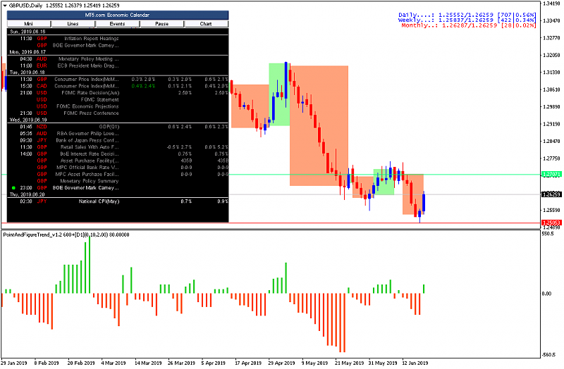 GBP News-gbpusd-d1-alpari-international.png