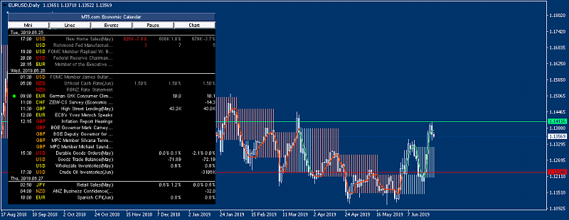 Next Week News-eurusd-d1-alpari-international.png