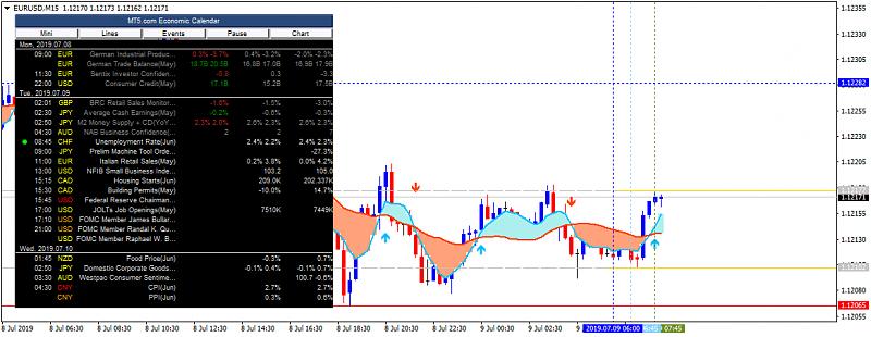 USD News-eurusd-m15-alpari-international-2.png