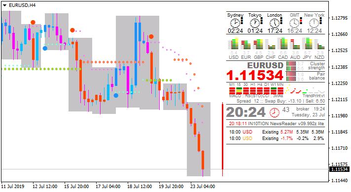USD News-eurusd-h4-alpari-international-3.png