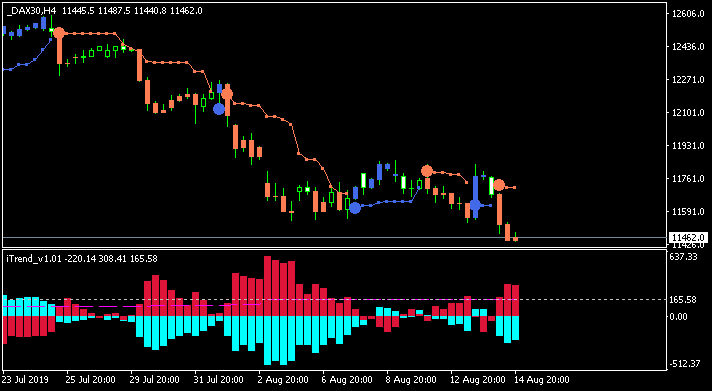 Market News-dax30-h4-alpari-international.png