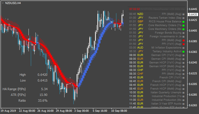 NZD News-nzdusd-h4-gci-financial-ltd.png
