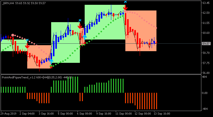 Stocks, ETFs, Options, Commodities & Currencies-brn-h4-alpari-international.png