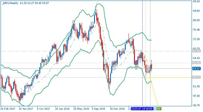 Stocks, ETFs, Options, Commodities & Currencies-brn-w1-alpari-international.png