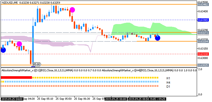Name:  nzdusd-m5-fx-choice-limited.png
