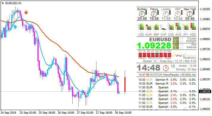 EUR News-eurusd-h1-alpari-international.png