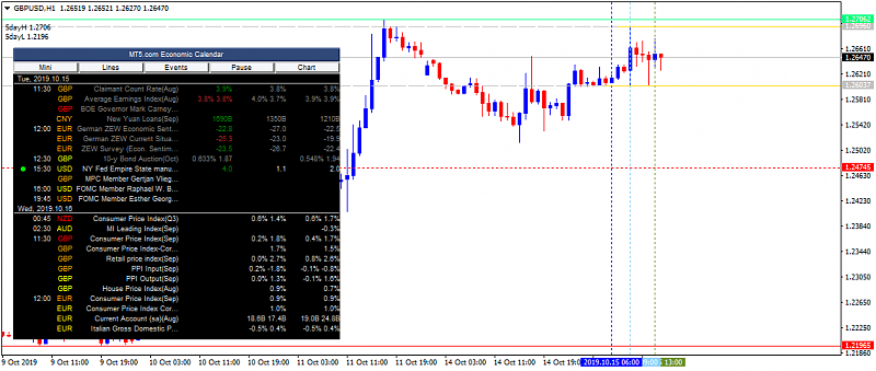 GBP News-gbpusd-h1-metaquotes-software-corp.png
