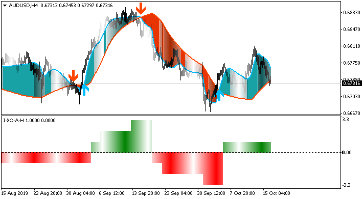 AUD News-audusd-h4-alpari-international.png