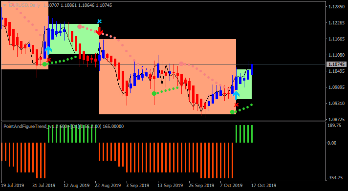 USD News-eurusd-d1-alpari-international.png