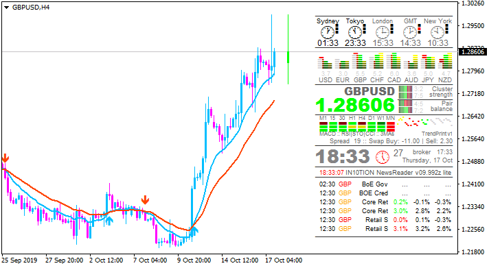 Next Week News-gbpusd-h4-alpari-international.png