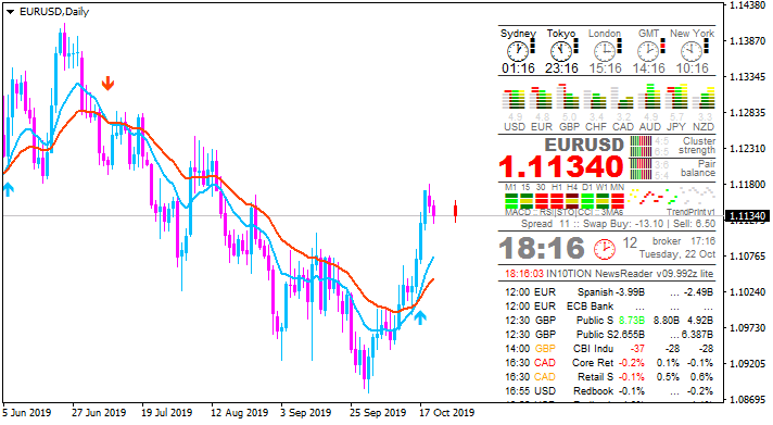 EUR News-eurusd-d1-alpari-international.png