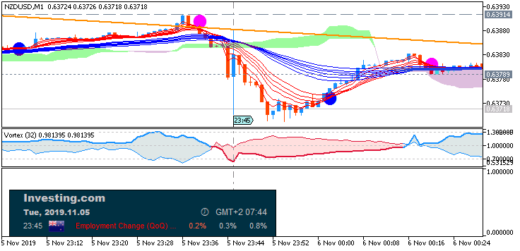 NZD News-nzdusd-m1-fx-choice-limited-2.png