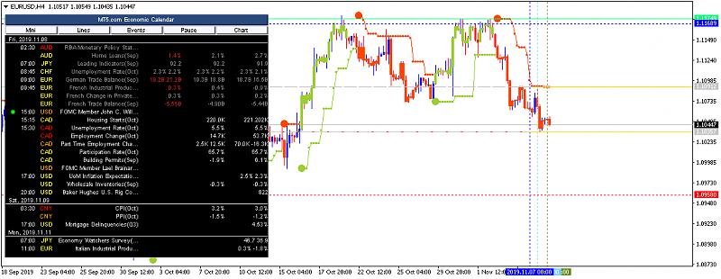 USD News-eurusd-h4-alpari-international-2.png