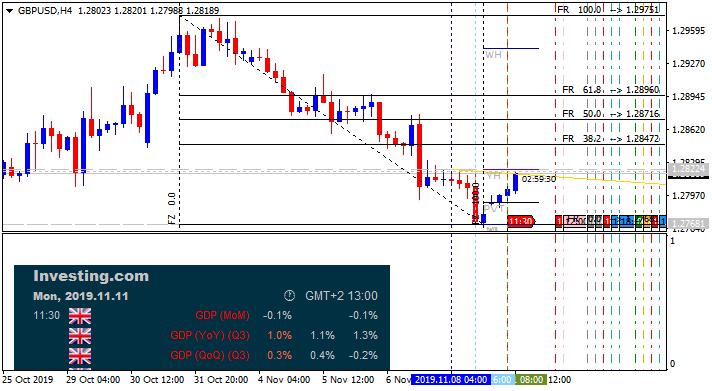 GBP News-gbpusd-h4-alpari-international-2.png