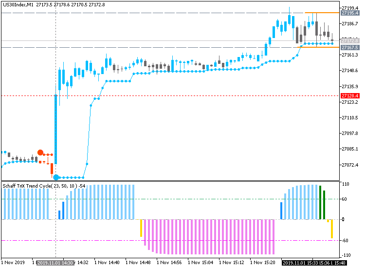 Next Week News-us30index-m1-fx-choice-limited.png