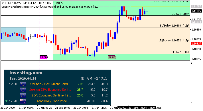 EUR News-eurusd-m5-alpari-international.png