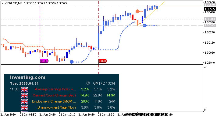 GBP News-gbpusd-m5-alpari-international.png