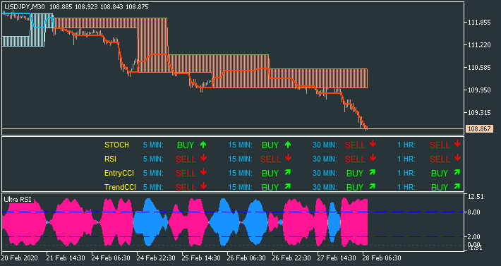 JPY News-usdjpy-m30-fx-choice-limited.png