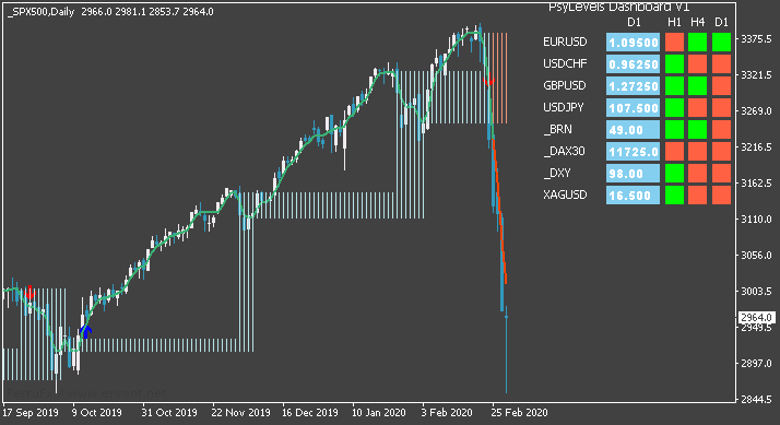 Next Week News-spx500-d1-alpari-international.png