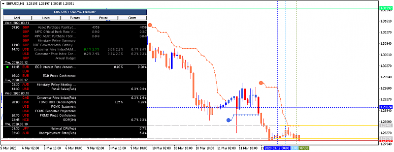 Next Week News-gbpusd-h1-alpari-international.png