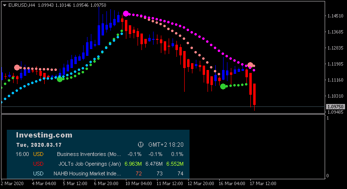 USD News-eurusd-h4-alpari-international.png