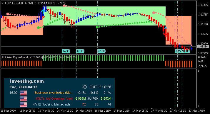 USD News-eurusd-m30-alpari-international.png