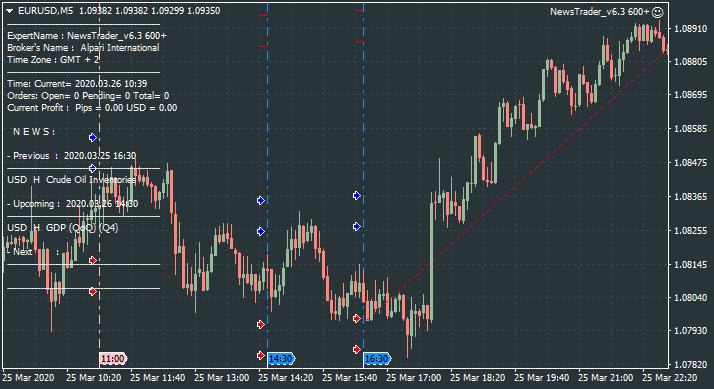 USD News-eurusd-m5-alpari-international.png