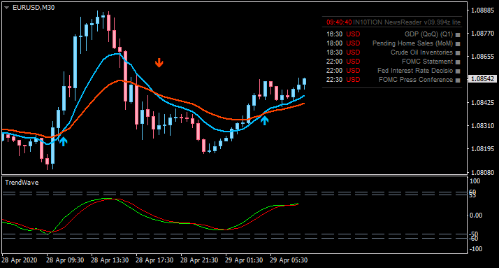 USD News-eurusd-m30-alpari-international-2.png