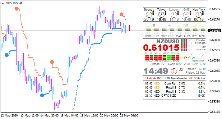 NZD News-nzdusd-h1-alpari-international.png