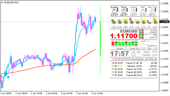 The News / Hottest-eurusd-m15-metaquotes-software-corp-2.png