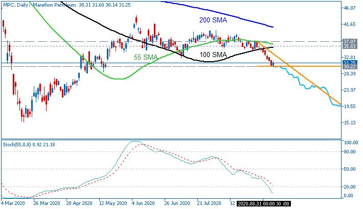 Market News-mpc-d1-just2trade-online-ltd.png